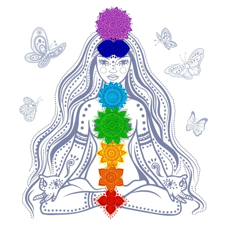 girl-with-7-chakras-vector-1963283.jpg